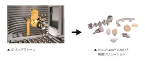 純正ならではの品質と厳密な製造管理